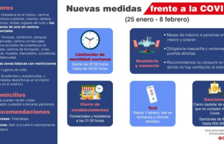 Cartel_ComunidadMadrid_Restricciones_COVID_lunes25ENE